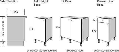 Dimensions lifestyle for Kitchen unit dimensions